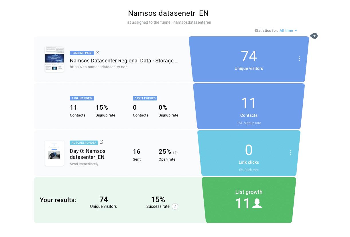 Namsos datasenter_EN